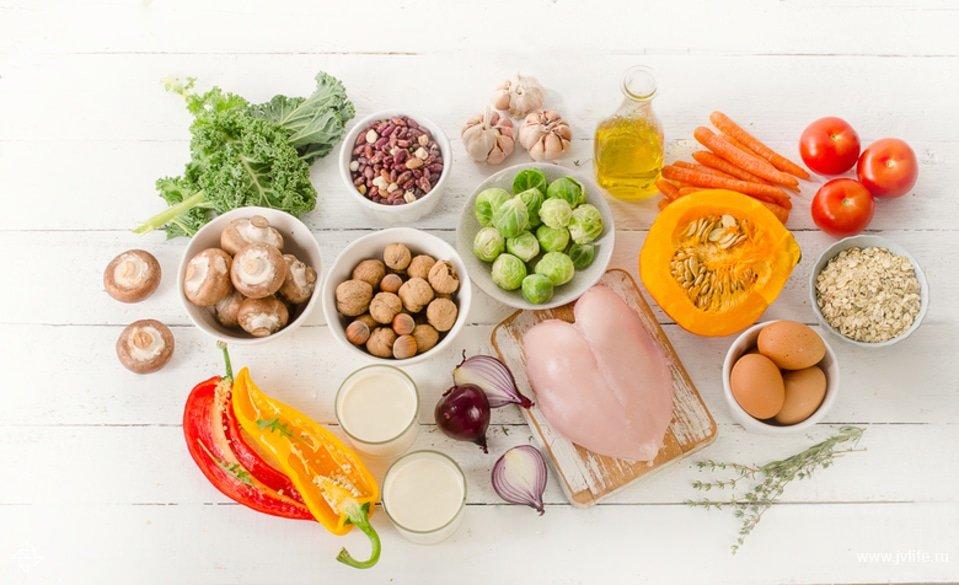 Правополушарное питание для похудения